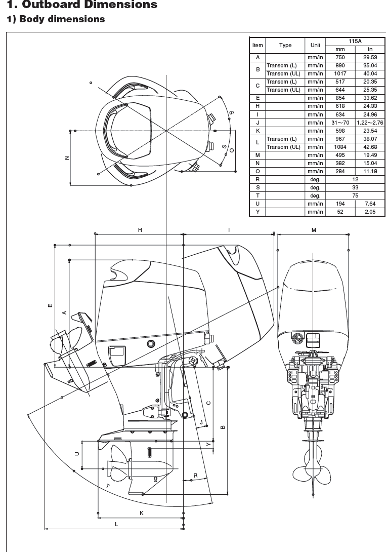 Finally Bought My Motor And Info On Where To Get Tohatsu 90 Hp Outboard Wiring Diagram Https Md11520motor20dimensions
